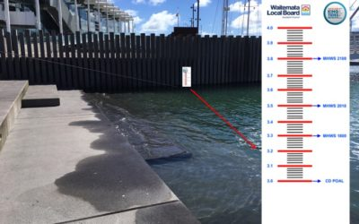 Measure tides and learn about sea level rise